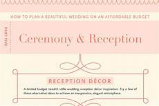 16 wedding reception only invitation wording exles