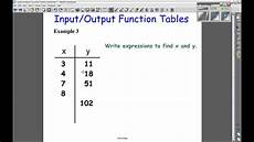 input output tables video youtube