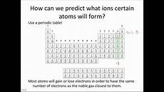 ionic compounds chemistry tutorial youtube