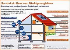 energetische sanierung schwachstellen mit der waermebildkamera energetische sanierung elektrotechnik kora