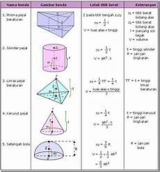 Contoh Gambar 2 Dimensi Dan Penjelasan Nya Contoh Cuil