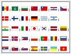Cara Membuat Widget Translate Bentuk Bendera Negara