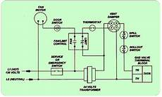Heating Furnace Wiring by Wiring Residential Gas Heating Units