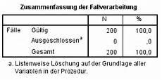 cronbachs alpha berechnen excel cronbachs alpha auswerten und berichten statistikguru