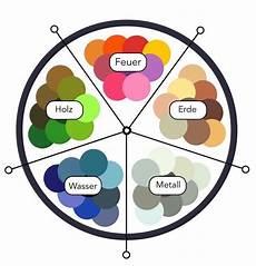 feng shui farben feng shui wandfarben wohnzimmer f 252 nf elementen акварель