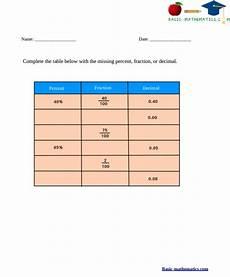 decimal expansion worksheet 7110 percentage worksheets decimals worksheets worksheets