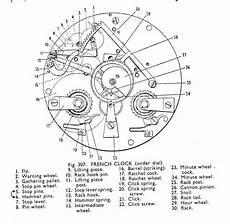 Clock Part Names Search 320 Project 2 Clock