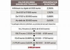 frais de notaire pour une succession calcul et montant