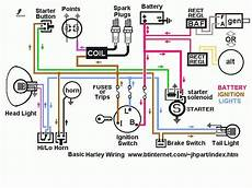 harley davidson headlight relay wiring diagram 2002 harley sportster wiring diagram efcaviation with images motorcycle wiring shovelhead wire