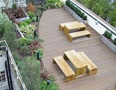 nutzen sie ihr flachdach terrasse balkon alwitra