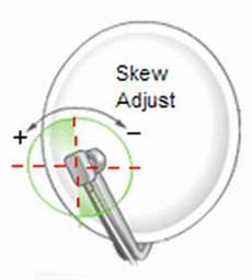 dish alignment calculator using maps nesredin