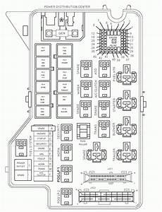 97 dodge ram fuse box diagram 2017 ram 1500 interior fuse box location psoriasisguru
