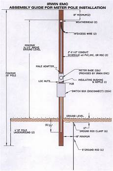 house wiring specifications residential service requirements irwin emc