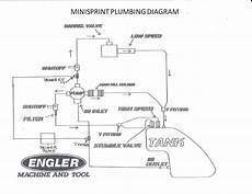 Engler Machine Tool