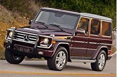 Used 2015 Mercedes G Class For Sale Pricing