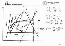 dispense fisica tecnica gas perfetti curve isoentalpiche dispense