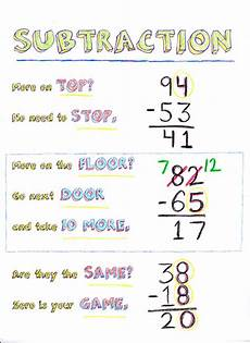 subtraction with regrouping education com teaching borrowing in subtraction for free this not