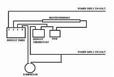 service ac kulkas showcase mesin cuci dll sukabumi bergaransi merubah defrost pcb ke