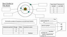 a worksheet with all the basics of atomic structure e g details of subatomic particles mass