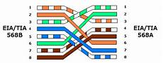 diagram ingram rj45 t568b diagram crosovercablea