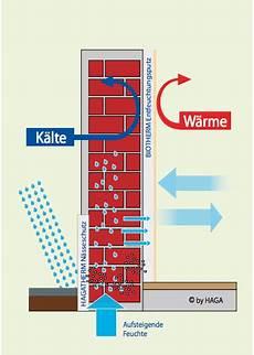 Feuchtigkeit In Den Wänden - tipps zu feuchte w 228 nde bauart naturbaustoffe