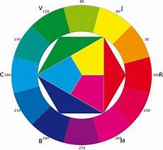 file farbkreis itten cmy svg wikimedia commons