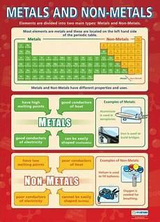 bilder mit metallelementen metals and non metals poster physical science gcse