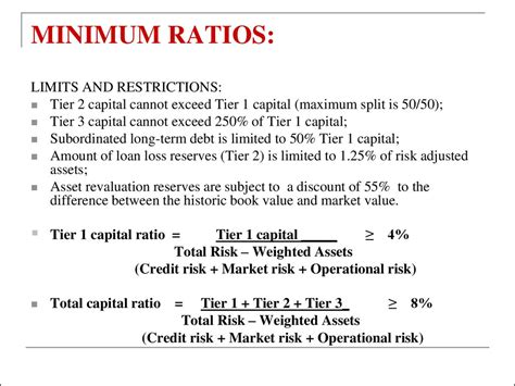 Basel Leverage Ratio