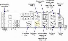 2007 escape fuse box 2007 ford escape fuse diagram and mercury mariner fuse diagram ricks free auto repair advice