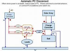 rv power converter wiring diagram wiring diagram and schematic diagram images