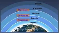 Kas Koes Geografi Sma Atmosfer