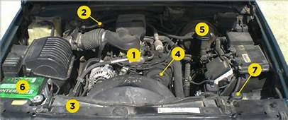 Cleaning  How To Clean Parts Under The Hood Motor
