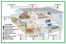 typical house wiring diagram electrical engineering updates