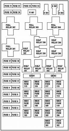 Fuse Diagram 1998 Ford Explorer Eddie B by Ford Expedition 1997 2002 Fuse Box Diagram Auto Genius