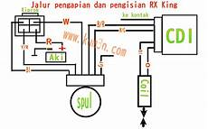 diagram jalur pengapian dan pengisian di yamaha rx king kum3n com