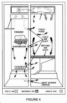 Refrigeration Commercial Refrigeration Wiring Diagrams