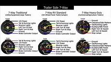 trailer wiring hook up diagram youtube