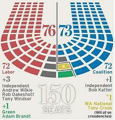 australian house of representatives seating plan house of representatives australia seating plan images