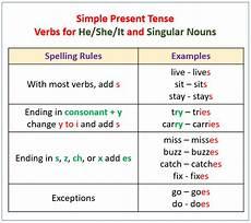 verbs present tense with exles videos