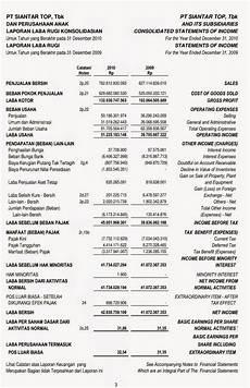 destyani eka saputri laporan keuangan perusahaan