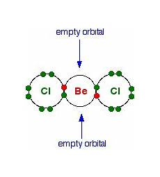 some atypical properties of beryllium compounds chemwiki