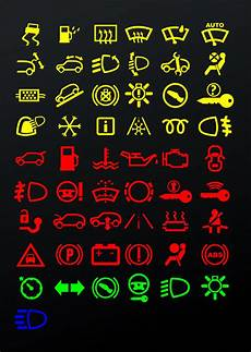 The Complete Car Light Glossary Of Terms