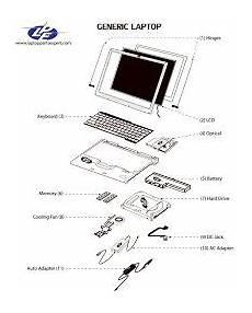 13 Best Laptop Parts Images Laptop Parts Laptop Laptop