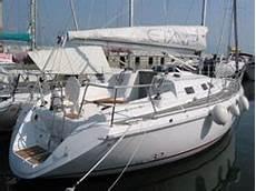 cerco usata barche usate friuli la cura dello yacht