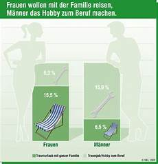 Infografik Nkl