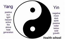 does the yin yang symbol represent and evil quora
