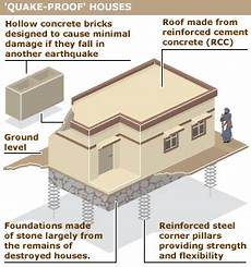 earthquake proof house plans manash subhaditya edusoft earthquake today is the