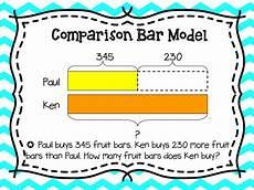 bar model word problems worksheets 4th grade 11460 bar modeling posters bar model teaching math math in focus