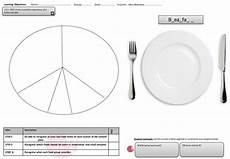 balanced diet and the eatwell plate by simmika teaching resources tes