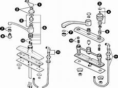 fix kohler kitchen faucet kohler kitchen faucet parts a112 18 1 wow